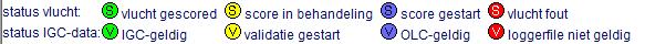 statussen